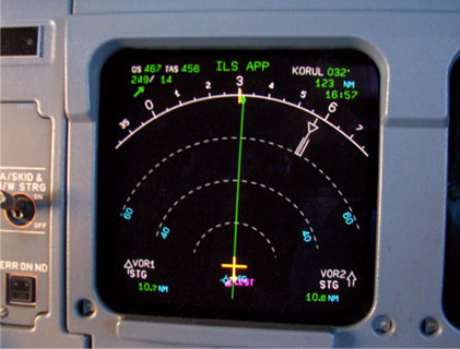 NAV-Display